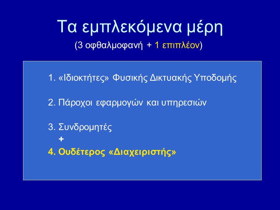 Τα εμπλεκόμενα μέρη 1. «Ιδιοκτήτες» Φυσικής Δικτυακής Υποδομής 2.