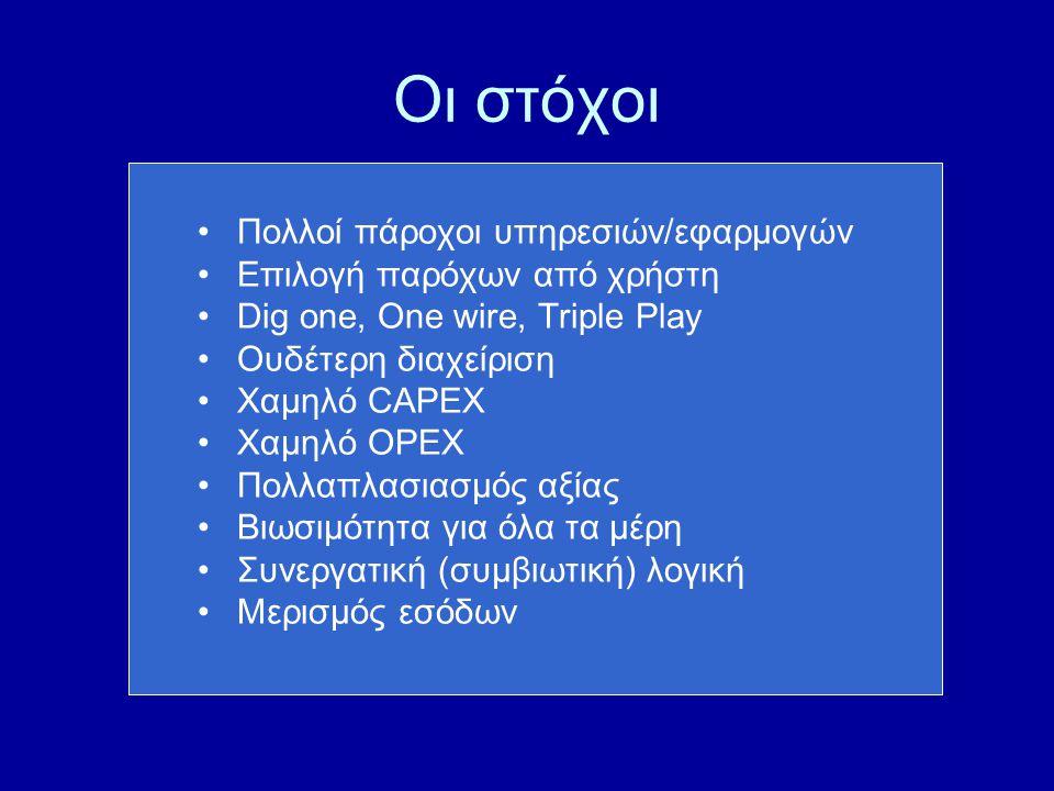Οι στόχοι Πολλοί πάροχοι υπηρεσιών/εφαρμογών Επιλογή παρόχων από χρήστη Dig one, One wire, Triple Play Ουδέτερη διαχείριση Χαμηλό CAPEX Χαμηλό OPEX Πολλαπλασιασμός αξίας Βιωσιμότητα για όλα τα μέρη Συνεργατική (συμβιωτική) λογική Μερισμός εσόδων