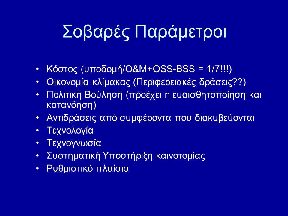 Σοβαρές Παράμετροι Κόστος (υποδομή/Ο&Μ+ΟSS-BSS = 1/7!!!) Οικονομία κλίμακας (Περιφερειακές δράσεις ) Πολιτική Βούληση (προέχει η ευαισθητοποίηση και κατανόηση) Αντιδράσεις από συμφέροντα που διακυβεύονται Τεχνολογία Τεχνογνωσία Συστηματική Υποστήριξη καινοτομίας Ρυθμιστικό πλαίσιο