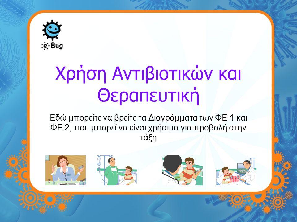 Χρήση Αντιβιοτικών και Θεραπευτική Εδώ μπορείτε να βρείτε τα Διαγράμματα των ΦΕ 1 και ΦΕ 2, που μπορεί να είναι χρήσιμα για προβολή στην τάξη