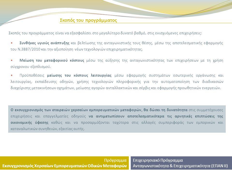 Κριτήρια αξιολόγησης Νέες, νεοσύσταστες και υπό σύσταση επιχειρήσεις Α/ΑΚριτήρια ΑξιολόγησηςΒαρύτητα Α.1Προσόντα μετόχων του υπό σύσταση φορέα (εκπαίδευση – εμπειρία) 20% Α.2Βιωσιμότητα σχεδίου (συνεκτιμάται θετικά τυχόν υπάρχουσα κερδοφορία) 30% ΟΜΑΔΑ ΑΚριτήρια αξιοπιστίας επιχειρηματικού φορέα και επιχειρηματικού σχεδίου 50% Β.1Προκύπτοντα οφέλη της προτεινόμενης επένδυσης 25% Β.2Πληρότητα σχεδιασμού της προτεινόμενης επένδυσης 25% ΟΜΑΔΑ ΒΑξιολόγηση της Ποιότητας του Επενδυτικού Σχεδίου της Επιχείρησης 50% Επιχειρησιακό Πρόγραμμα Ανταγωνιστικότητα & Επιχειρηματικότητα (ΕΠΑΝ ΙΙ) Πρόγραμμα Εκσυγχρονισμός Χερσαίων Εμπορευματικών Οδικών Μεταφορών