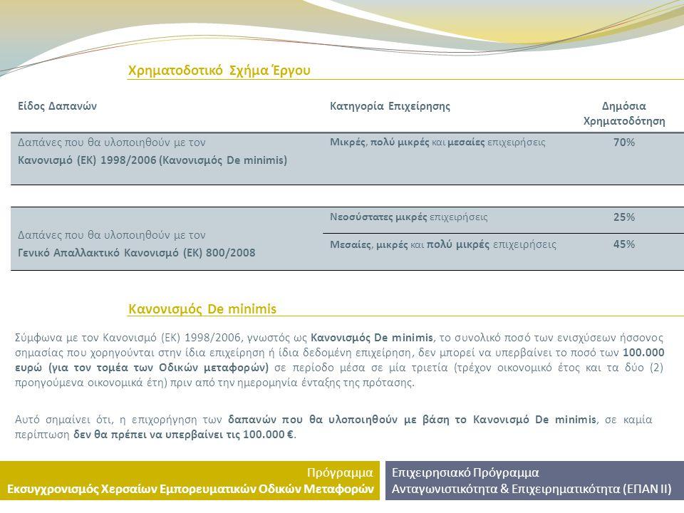Βασικά δικαιολογητικά για τις υφιστάμενες επιχειρήσεις Επιχειρησιακό Πρόγραμμα Ανταγωνιστικότητα & Επιχειρηματικότητα (ΕΠΑΝ ΙΙ) Πρόγραμμα Εκσυγχρονισμός Χερσαίων Εμπορευματικών Οδικών Μεταφορών Οικονομικής φύσεως (Ισολογισμοί, Ε3, Ε5, Φ01, εκκαθαριστικές ΦΠΑ κ.λ.π.), Έντυπο Ε7, θεωρημένες καταστάσεις από την Επιθεώρηση Εργασίας Αποδεικτικά νόμιμης λειτουργίας της επιχείρησης οδικών εμπορευματικών μεταφορών (όπως αυτά αναφέρονται στο παράρτημα III του οδηγού) Αντιστοίχηση ΚΑΔ 1997 με ΚΑΔ 2008 από τη ΔΟΥ Υπεύθυνη Δήλωση σχετικά με συγκεκριμένες δεσμεύσεις της επιχείρησης (π.χ μη πτώχευση, μη προβληματική, … ) Δήλωση σχετικά με την ιδιότητα της ΜΜΕ (καν.