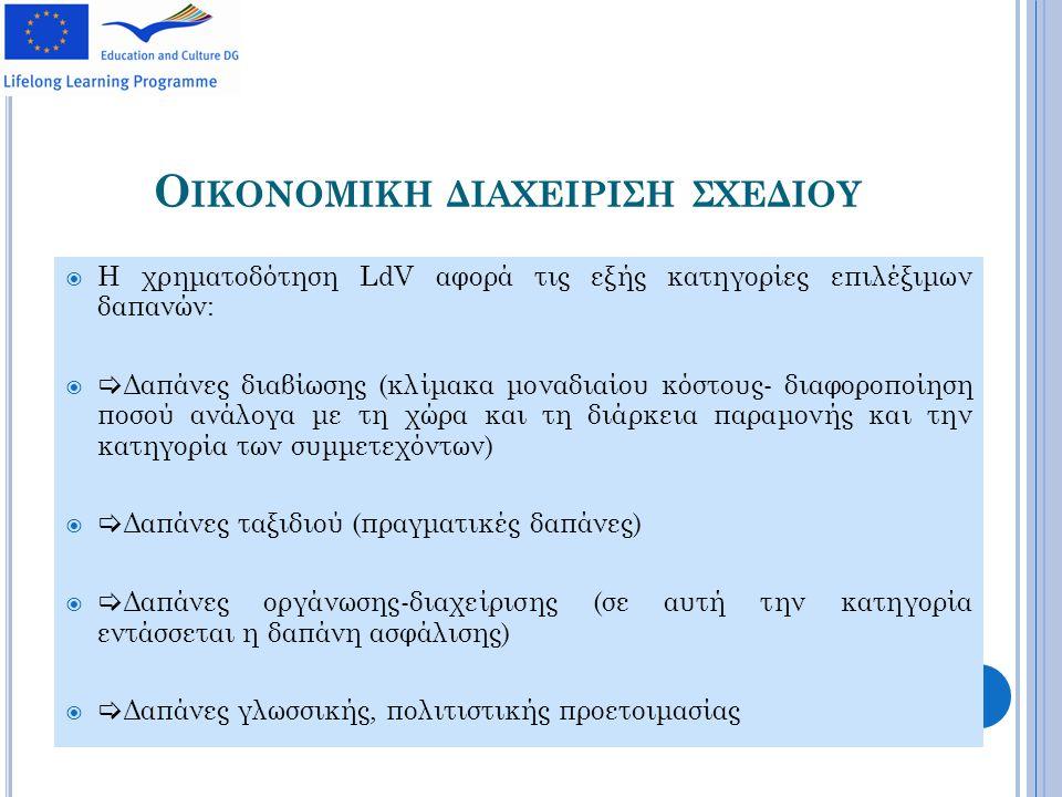 Ο ΙΚΟΝΟΜΙΚΗ ΔΙΑΧΕΙΡΙΣΗ ΣΧΕΔΙΟΥ  Η χρηματοδότηση LdV αφορά τις εξής κατηγορίες επιλέξιμων δαπανών:   Δαπάνες διαβίωσης (κλίμακα μοναδιαίου κόστους- διαφοροποίηση ποσού ανάλογα με τη χώρα και τη διάρκεια παραμονής και την κατηγορία των συμμετεχόντων)   Δαπάνες ταξιδιού (πραγματικές δαπάνες)   Δαπάνες οργάνωσης-διαχείρισης (σε αυτή την κατηγορία εντάσσεται η δαπάνη ασφάλισης)   Δαπάνες γλωσσικής, πολιτιστικής προετοιμασίας