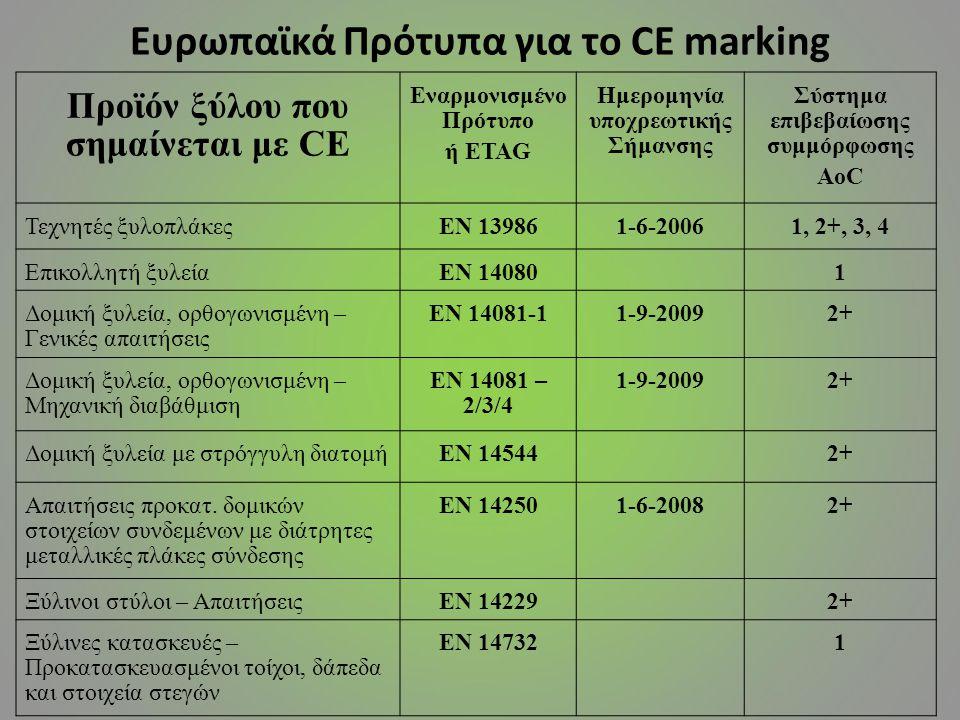 Προϊόν ξύλου που σημαίνεται με CE Εναρμονισμένο Πρότυπο ή ETAG Ημερομηνία υποχρεωτικής Σήμανσης Σύστημα επιβε βαίωσης συμμόρφωσης AoC LVL για δομικές χρήσεις - Απαιτήσεις ΕΝ 143743, 4 Ξύλινες κατασκευές – Συνδετικά υλικά – Απαιτήσεις ΕΝ 145923, 4 Ξύλινες κατασκευές – Σύνδεσμοι – Απαιτήσεις ΕΝ 145452+, 3 Επενδύσεις και προσόψεις από συμπαγή ξυλεία – Χαρακτηριστικά, εκτίμηση συμμόρφωσης και σήμανση ΕΝ 149151-1-20081, 3, 4 Στοιχεία στεγών – Ορισμοί & χαρακτηριστικά ΕΝ 149641, 3, 4 Δομική ξυλεία με δακτυλοειδείς συνδέσεις – Απαιτήσεις απόδοσης και ελάχ.