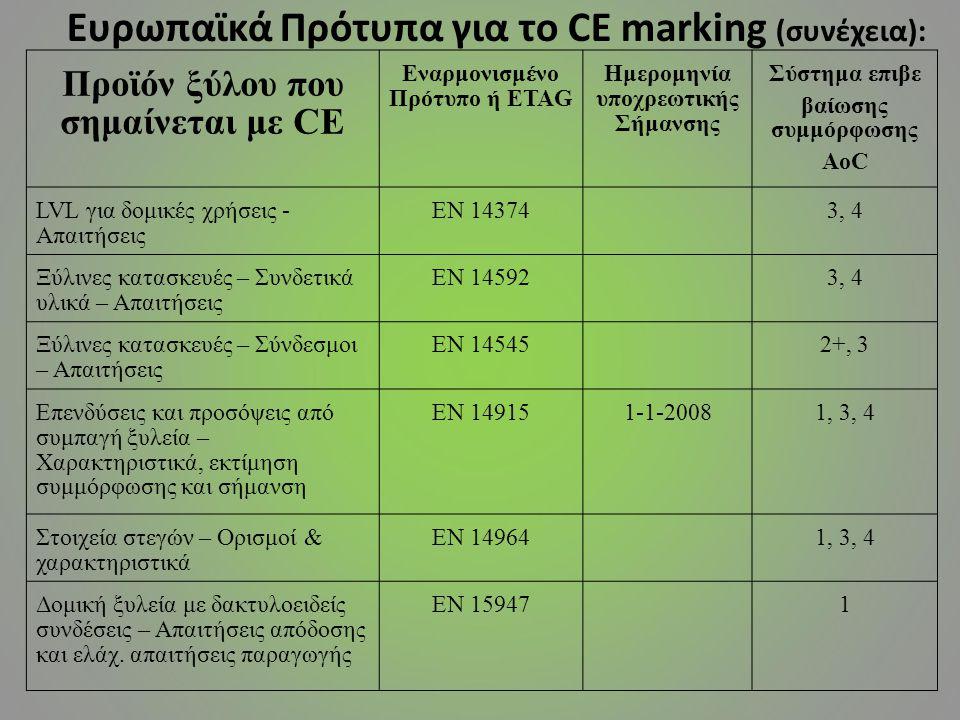 Προϊόν ξύλου που σημαίνεται με CE Εναρμονισμένο Πρότυπο ή ETAG Ημερομηνία υποχρεωτικής Σήμανσης Σύστημα επιβε βαίωσης συμμόρφωσης AoC LVL για δομικές