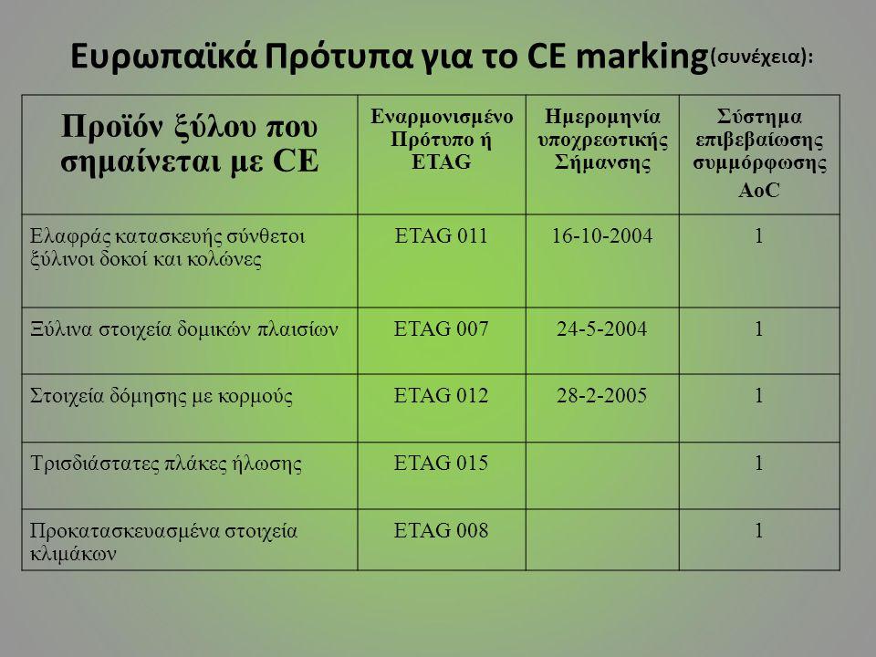 Προϊόν ξύλου που σημαίνεται με CE Εναρμονισμένο Πρότυπο ή ETAG Ημερομηνία υποχρεωτικής Σήμανσης Σύστημα επιβεβαίωσης συμμόρφωσης Ξύλινα πατώματα – Χαρακτηριστικά, εκτίμηση της συμμόρφωσης και σήμανση ΕΝ 143421-3-20103, 4 Ξύλινα πατώματα – Συμπαγή στοιχεία παρκέτου με εντορμία - προεξοχή ΕΝ 132261-3-20103, 4 Ξύλινα πατώματα – Συμπαγή επικολλητά προϊόντα ΕΝ 132281-3-20103, 4 Ξύλινα πατώματα – Στοιχεία παρκέτου «Μοσαΐκ» ΕΝ 134881-3-20103, 4 Ξύλινα πατώματα – Πολύστρωμα στοιχεία παρκέτου ΕΝ 134891-3-20103, 4 Ξύλινα πατώματα – Συμπαγείς προμονταρισμένες πλάκες πλατυφ.