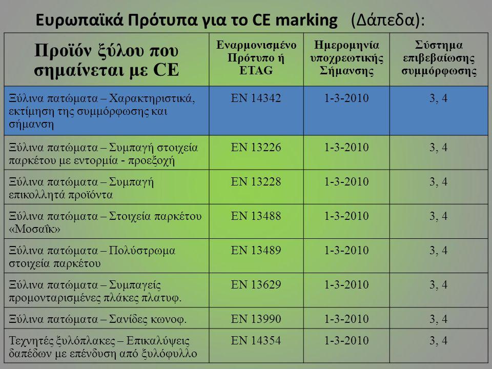 Προϊόν ξύλου που σημαίνεται με CE Εναρμονισμένο Πρότυπο ή ETAG Ημερομηνία υποχρεωτικής Σήμανσης Σύστημα επιβεβαίωσης συμμόρφωσης Ξύλινα πατώματα – Χαρ