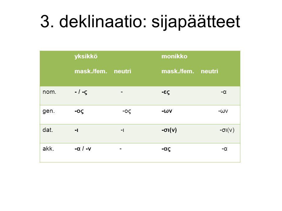 3. deklinaatio: sijapäätteet yksikkö mask./fem. neutri monikko mask./fem. neutri nom.- / -ς --ες -α gen.-ος -ων dat.-ι -σι(ν) akk.-α / -ν --ας -α