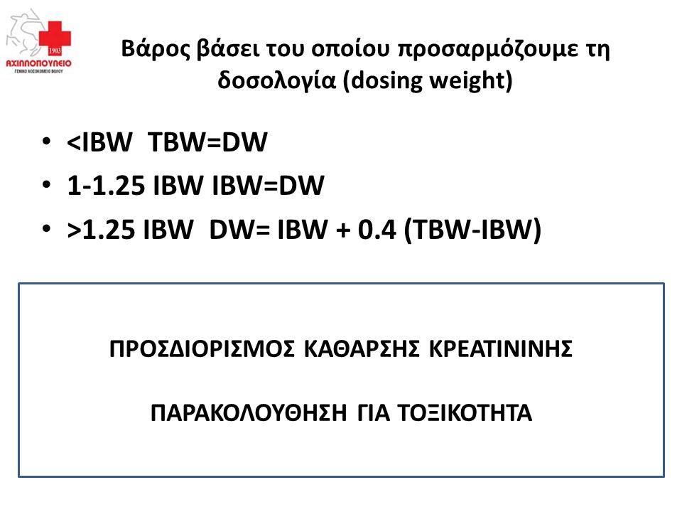 Βάρος βάσει του οποίου προσαρμόζουμε τη δοσολογία (dosing weight) <IBW TBW=DW 1-1.25 IBW IBW=DW >1.25 IBW DW= IBW + 0.4 (TBW-IBW) ΠΡΟΣΔΙΟΡΙΣΜΟΣ ΚΑΘΑΡΣ