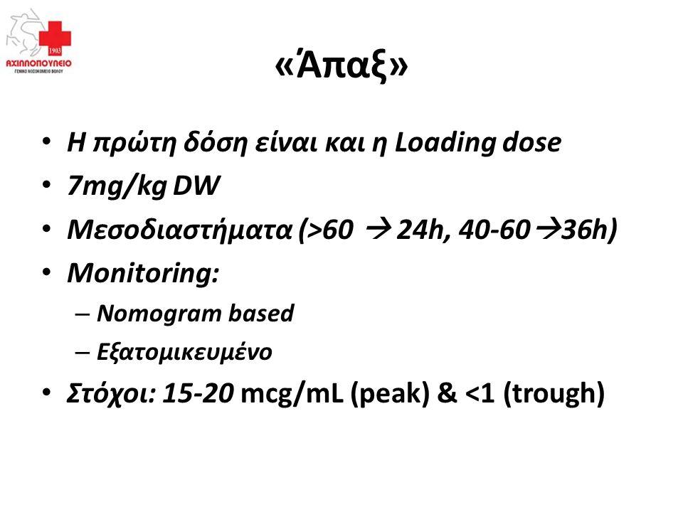 «Άπαξ» Η πρώτη δόση είναι και η Loading dose 7mg/kg DW Μεσοδιαστήματα (>60  24h, 40-60  36h) Monitoring: – Nomogram based – Εξατομικευμένο Στόχοι: 1