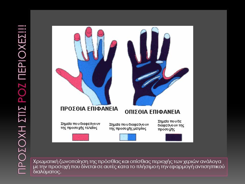 Χρωματική ζωνοποίηση της πρόσθΙας και οπίσθιας περιοχής των χεριών ανάλογα με την προσοχή που δίνεται σε αυτές κατα το πλήσιμο η την εφαρμογή αντισηπτ