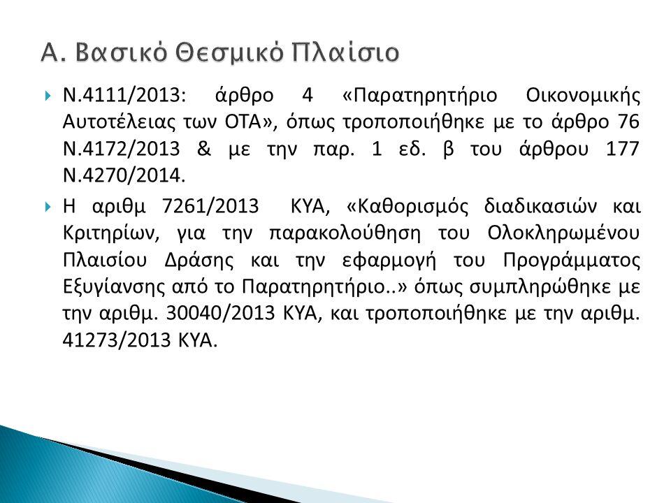  Ν.4111/2013: άρθρο 4 «Παρατηρητήριο Οικονομικής Αυτοτέλειας των ΟΤΑ», όπως τροποποιήθηκε με το άρθρο 76 Ν.4172/2013 & με την παρ. 1 εδ. β του άρθρου