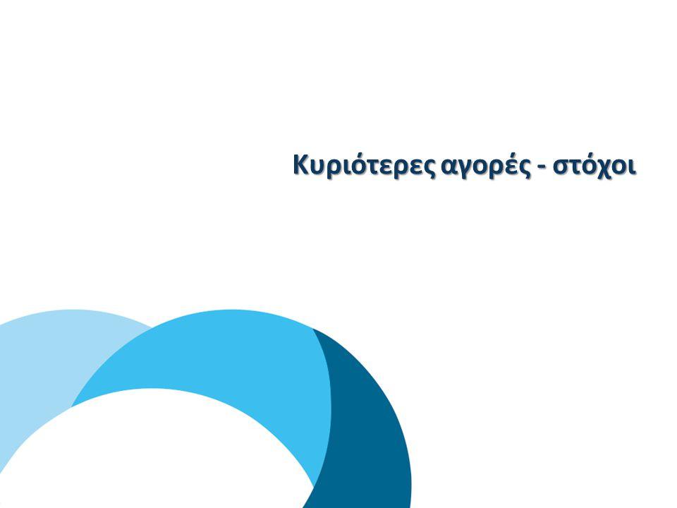 Ο προσδιορισμός των κυριότερων αγορών – στόχων για τα προϊόντα / υπηρεσίες των επιχειρήσεων του Δήμου Αθηναίων έγινε βάσει της συσχέτισης της συνολικής αξίας των Ελληνικών εξαγωγών και αντίστοιχα εισαγωγών στις χώρες εισόδου (διασταύρωση) σε κάθε κατηγορία προϊόντων / υπηρεσιών σε 60 χώρες (Βόρεια, Κεντρική και Νότια Αμερική, Ευρωπαϊκή Ένωση, Βόρεια και Υποσαχάρια Αφρική, Μέση Ανατολή, Ασία, Αυστραλία) και κατόπιν αξιολόγησής τους από πολύ εξειδικευμένα εργαλεία (όπως τα DK Qualitative Viewer TM και DK Country Targeting Triangle TM )