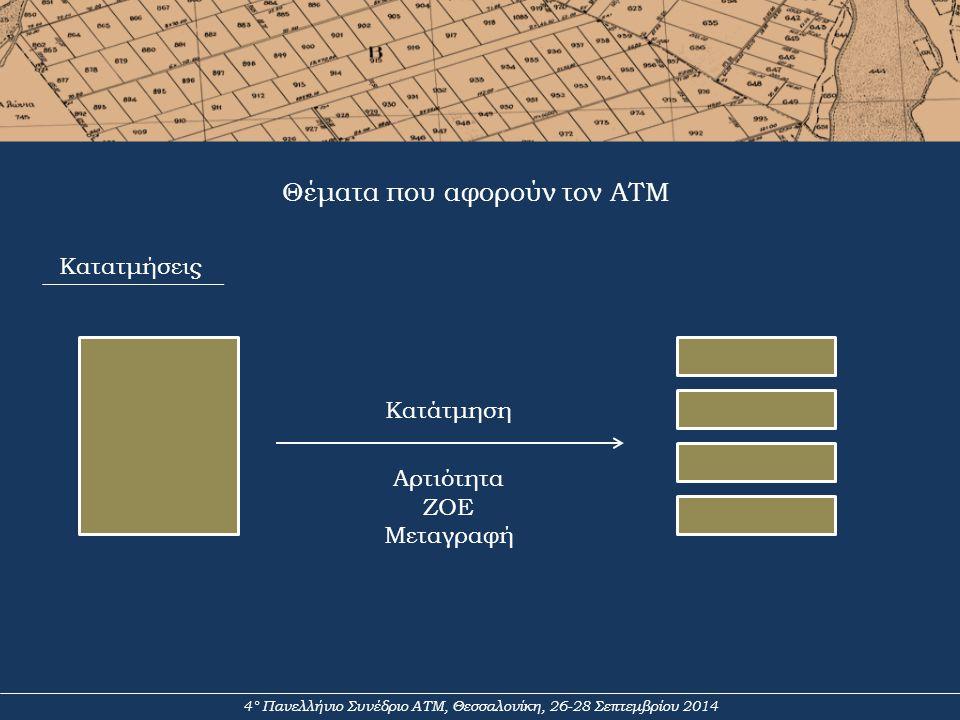 4° Πανελλήνιο Συνέδριο ΑΤΜ, Θεσσαλονίκη, 26-28 Σεπτεμβρίου 2014 Θέματα που αφορούν τον ΑΤΜ Κατατμήσεις Κατάτμηση Αρτιότητα ΖΟΕ Μεταγραφή