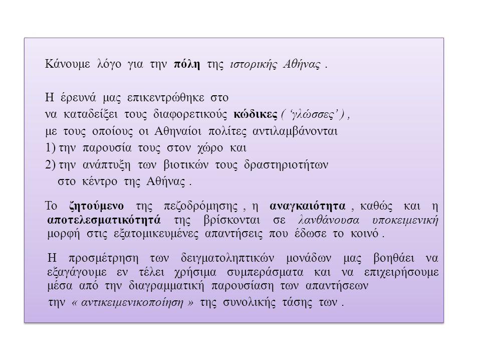 . Κάνουμε λόγο για την πόλη της ιστορικής Αθήνας. Η έρευνά μας επικεντρώθηκε στο να καταδείξει τους διαφορετικούς κώδικες ( 'γλώσσες' ), με τους οποίο
