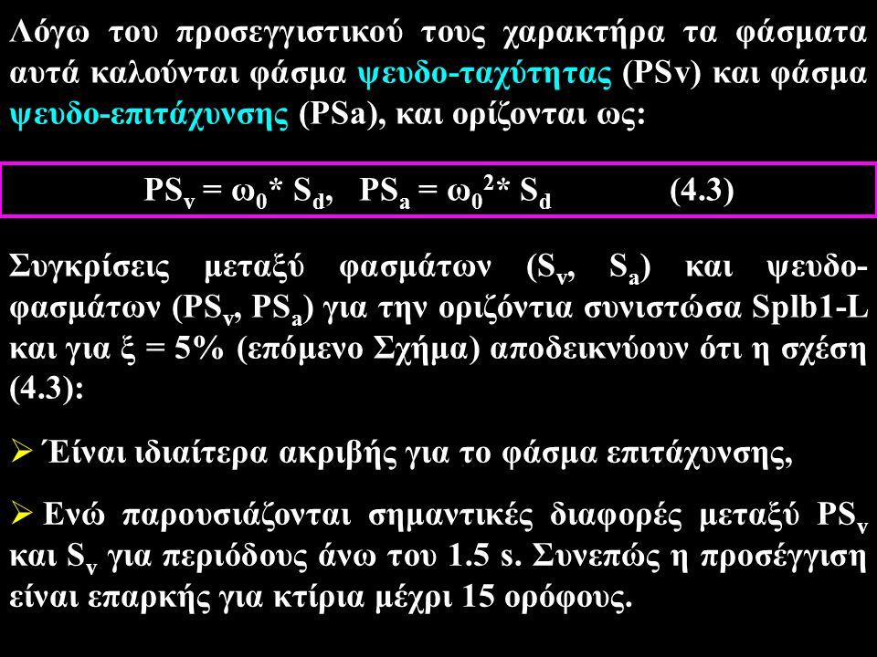 Λόγω του προσεγγιστικού τους χαρακτήρα τα φάσματα αυτά καλούνται φάσμα ψευδο-ταχύτητας (PSv) και φάσμα ψευδο-επιτάχυνσης (PSa), και ορίζονται ως: PS v