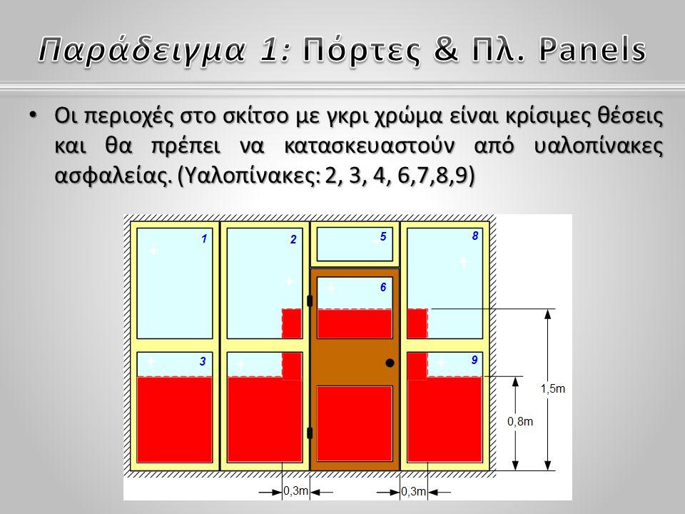 Οι περιοχές στο σκίτσο με γκρι χρώμα είναι κρίσιμες θέσεις και θα πρέπει να κατασκευαστούν από υαλοπίνακες ασφαλείας. (Υαλοπίνακες: 2, 3, 4, 6,7,8,9)