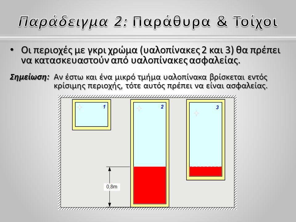 Οι περιοχές με γκρι χρώμα (υαλοπίνακες 2 και 3) θα πρέπει να κατασκευαστούν από υαλοπίνακες ασφαλείας. Οι περιοχές με γκρι χρώμα (υαλοπίνακες 2 και 3)