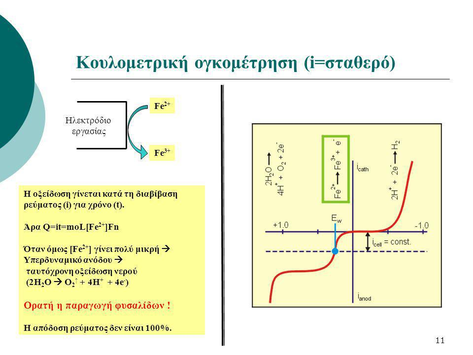 11 Κουλομετρική ογκομέτρηση (i=σταθερό) Ηλεκτρόδιο εργασίας Fe 2+ Fe 3+ H οξείδωση γίνεται κατά τη διαβίβαση ρεύματος (i) για χρόνο (t). Άρα Q=it=moL[