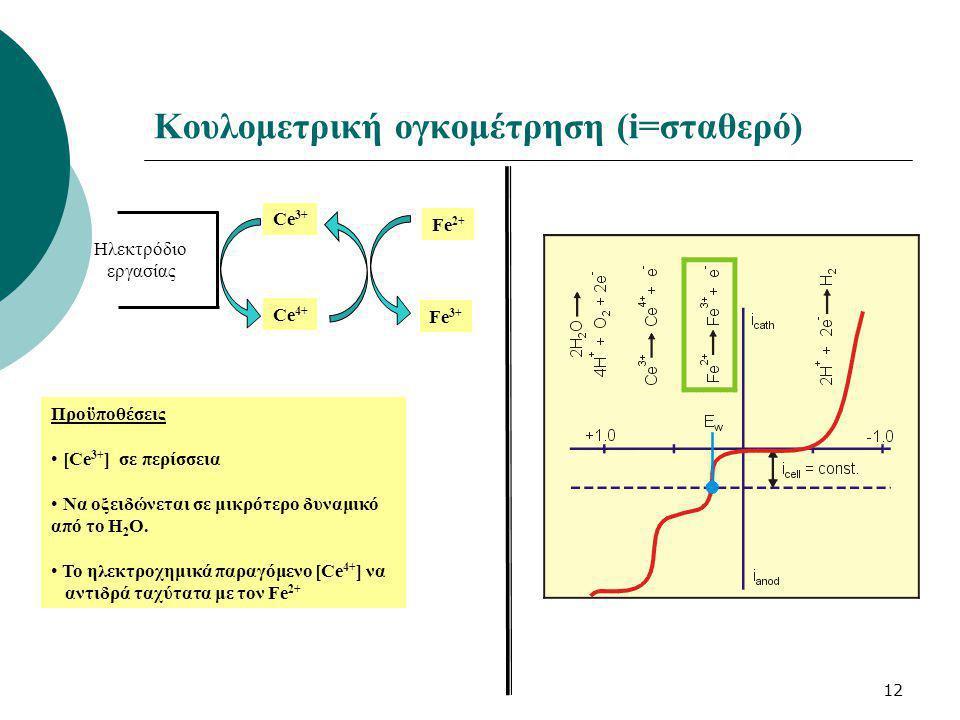 12 Κουλομετρική ογκομέτρηση (i=σταθερό) Ηλεκτρόδιο εργασίας Ce 3+ Ce 4+ Fe 2+ Fe 3+ Προϋποθέσεις [Ce 3+ ] σε περίσσεια Να οξειδώνεται σε μικρότερο δυν