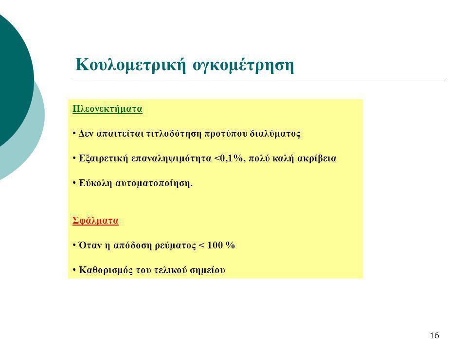 16 Κουλομετρική ογκομέτρηση Πλεονεκτήματα Δεν απαιτείται τιτλοδότηση προτύπου διαλύματος Εξαιρετική επαναληψιμότητα <0,1%, πολύ καλή ακρίβεια Εύκολη α
