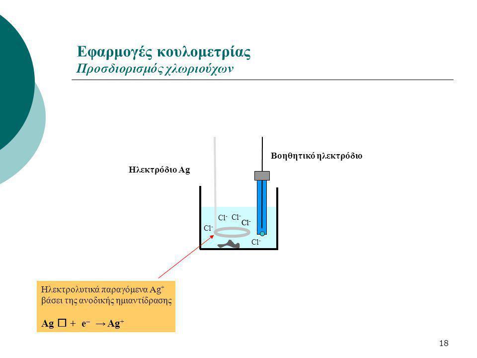 18 Εφαρμογές κουλομετρίας Προσδιορισμός χλωριούχων Ηλεκτρόδιο Ag Βοηθητικό ηλεκτρόδιο Ηλεκτρολυτικά παραγόμενα Ag + βάσει της ανοδικής ημιαντίδρασης A