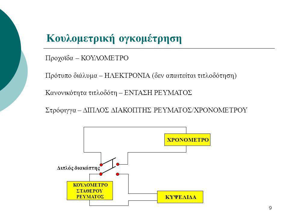 9 Κουλομετρική ογκομέτρηση Προχοϊδα – ΚΟΥΛΟΜΕΤΡΟ Πρότυπο διάλυμα – ΗΛΕΚΤΡΟΝΙΑ (δεν απαιτείται τιτλοδότηση) Κανονικότητα τιτλοδότη – ΕΝΤΑΣΗ ΡΕΥΜΑΤΟΣ Στ