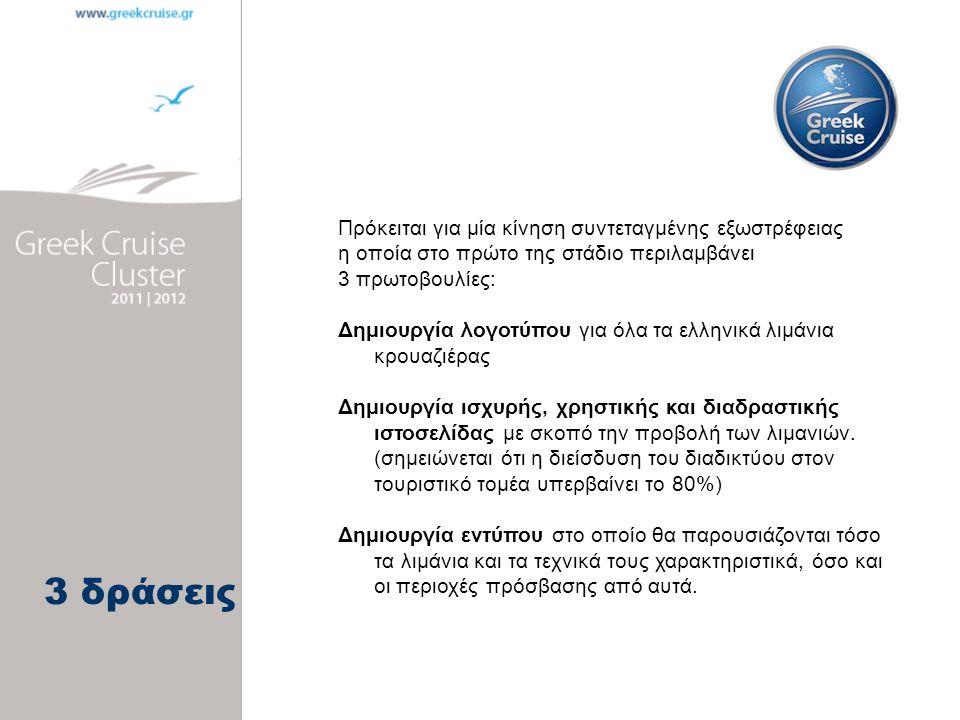 3 δράσεις Πρόκειται για μία κίνηση συντεταγμένης εξωστρέφειας η οποία στο πρώτο της στάδιο περιλαμβάνει 3 πρωτοβουλίες: Δημιουργία λογοτύπου για όλα τα ελληνικά λιμάνια κρουαζιέρας Δημιουργία ισχυρής, χρηστικής και διαδραστικής ιστοσελίδας με σκοπό την προβολή των λιμανιών.