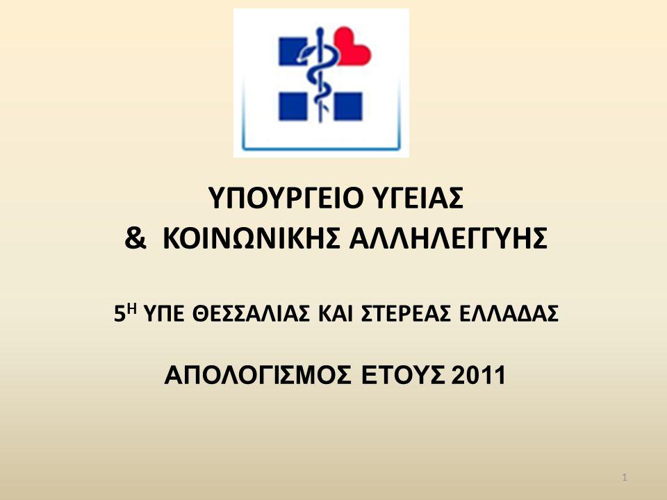 ΕΚΤΕΛΕΣΗ ΠΡΟΫΠΟΛΟΓΙΣΜΟΥ 2009 -2010- 2011 22