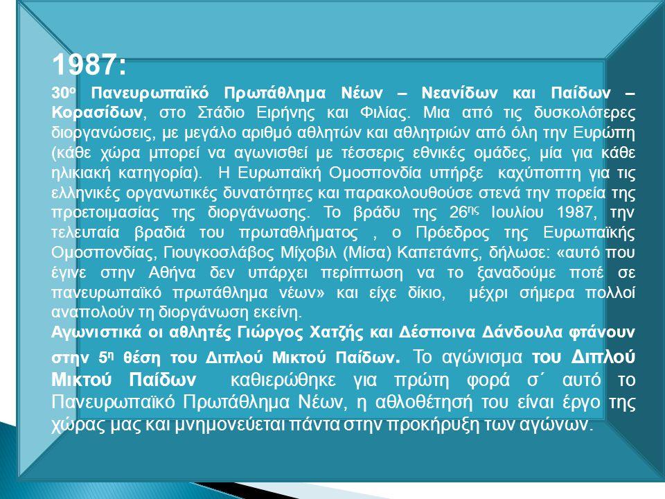 1987: 30 ο Πανευρωπαϊκό Πρωτάθλημα Νέων – Νεανίδων και Παίδων – Κορασίδων, στο Στάδιο Ειρήνης και Φιλίας.