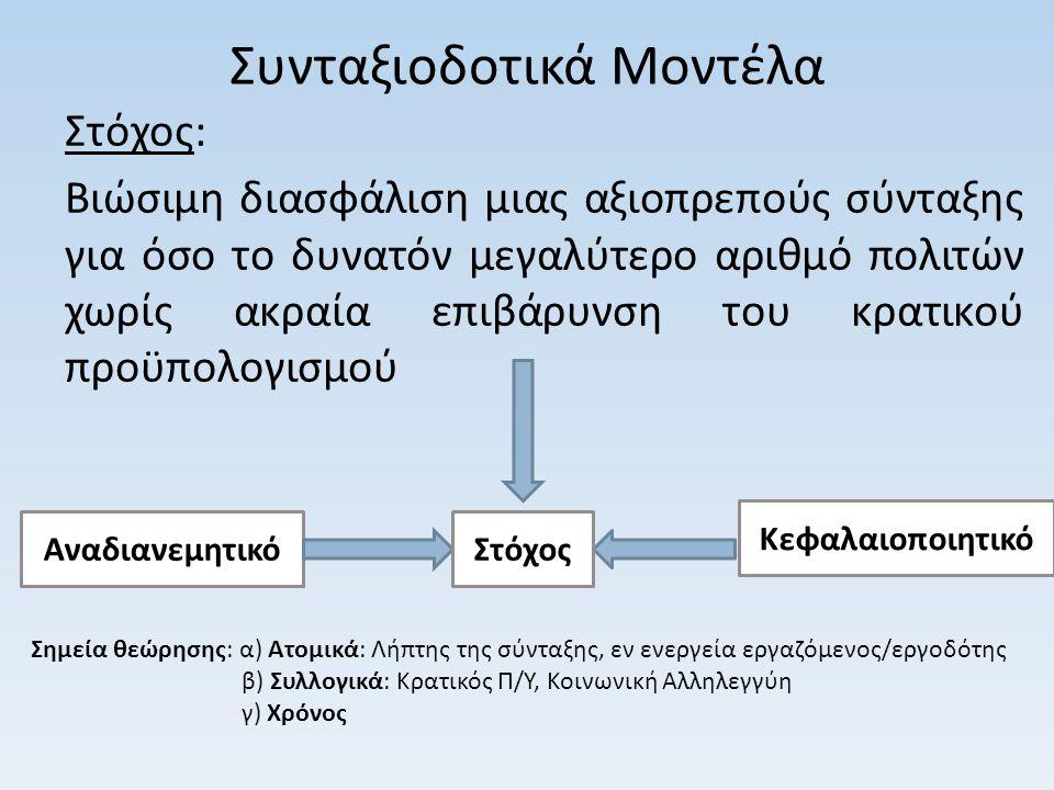 Κοινωνική Αλληλεγγύη Αναδιανεμητικό Συνταξιοδοτικό Μοντέλο Δημογραφικά δεδομένα Ευέλικτες σχέσεις εργασίας Ανεργία Η συνταξιοδότηση της γενιάς της πλήρους απασχόλησης Το μοντέλο αυτό στηρίζεται στην αρχή των τρεχουσών πληρωμών, δηλαδή οι σημερινοί εργαζόμενοι καταβάλλουν τις εισφορές από τις οποίες χρηματοδοτούνται οι τρέχουσες συντάξεις.