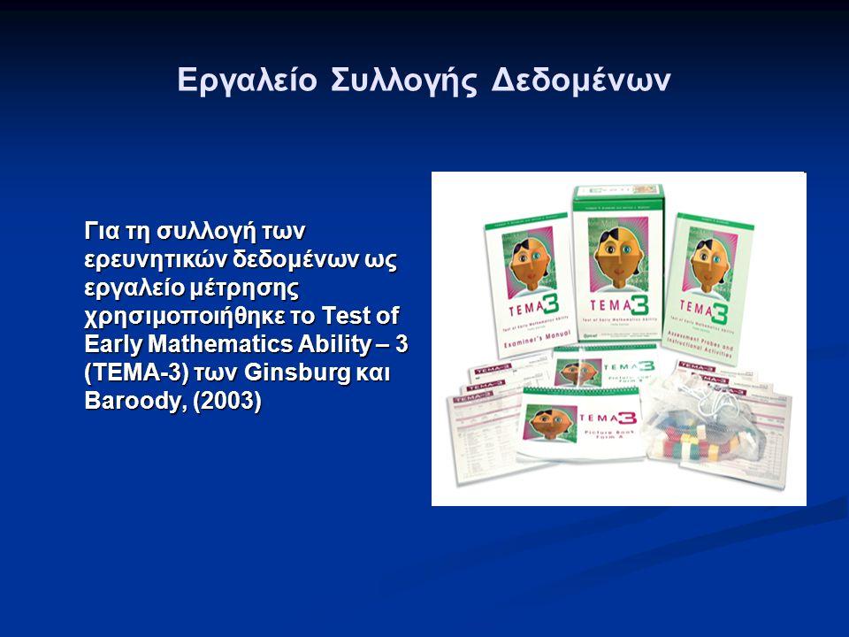 Το ΤΕΜΑ-3 Είναι ένα έγκυρο ψυχομετρικό τεστ στο χώρο της μαθηματικής εκπαίδευσης, το οποίο έχει χρησιμοποιηθεί σε αρκετές έρευνες σχετικές με τη μαθηματική ικανότητα των παιδιών Είναι ένα έγκυρο ψυχομετρικό τεστ στο χώρο της μαθηματικής εκπαίδευσης, το οποίο έχει χρησιμοποιηθεί σε αρκετές έρευνες σχετικές με τη μαθηματική ικανότητα των παιδιών Απευθύνεται σε παιδιά ηλικίας 3 έως 8 ετών Απευθύνεται σε παιδιά ηλικίας 3 έως 8 ετών Περιέχει 72 ερωτήσεις οι οποίες συμπεριλαμβάνουν θεματικές από την αρίθμηση, τη μέτρηση, την επίλυση προβλημάτων-αριθμητικές πράξεις και την αντίληψη Περιέχει 72 ερωτήσεις οι οποίες συμπεριλαμβάνουν θεματικές από την αρίθμηση, τη μέτρηση, την επίλυση προβλημάτων-αριθμητικές πράξεις και την αντίληψη Οι ερωτήσεις στο σύνολό τους συμπεριλαμβάνουν έννοιες από την τυπική και άτυπη γνώση που έχουν τα παιδιά αυτών των ηλικιών Οι ερωτήσεις στο σύνολό τους συμπεριλαμβάνουν έννοιες από την τυπική και άτυπη γνώση που έχουν τα παιδιά αυτών των ηλικιών Εφαρμόζεται από τον ερευνητή σε κάθε ένα παιδί ξεχωριστά και ο χρόνος που απαιτείται για την εφαρμογή του τεστ σε κάθε παιδί είναι κατά μέσο όρο 30΄- 45΄ Εφαρμόζεται από τον ερευνητή σε κάθε ένα παιδί ξεχωριστά και ο χρόνος που απαιτείται για την εφαρμογή του τεστ σε κάθε παιδί είναι κατά μέσο όρο 30΄- 45΄