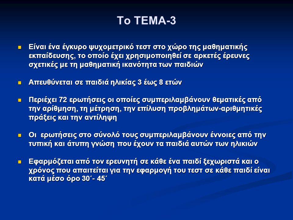 Το ΤΕΜΑ-3 Είναι ένα έγκυρο ψυχομετρικό τεστ στο χώρο της μαθηματικής εκπαίδευσης, το οποίο έχει χρησιμοποιηθεί σε αρκετές έρευνες σχετικές με τη μαθημ