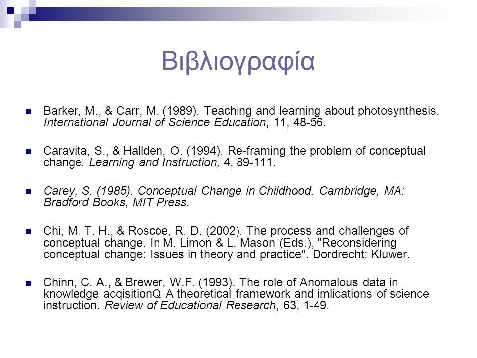 Βιβλιογραφία Barker, M., & Carr, M.(1989). Teaching and learning about photosynthesis.