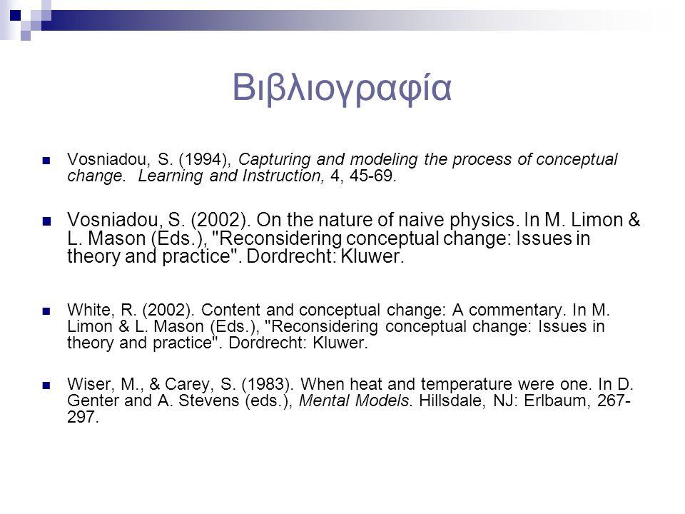 Βιβλιογραφία Vosniadou, S.(1994), Capturing and modeling the process of conceptual change.