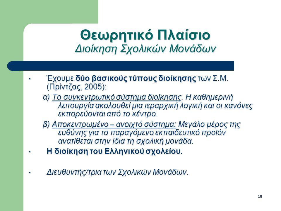 10 Θεωρητικό Πλαίσιο Διοίκηση Σχολικών Μονάδων Έχουμε δύο βασικούς τύπους διοίκησης των Σ.Μ. (Πρίντζας, 2005): Έχουμε δύο βασικούς τύπους διοίκησης τω