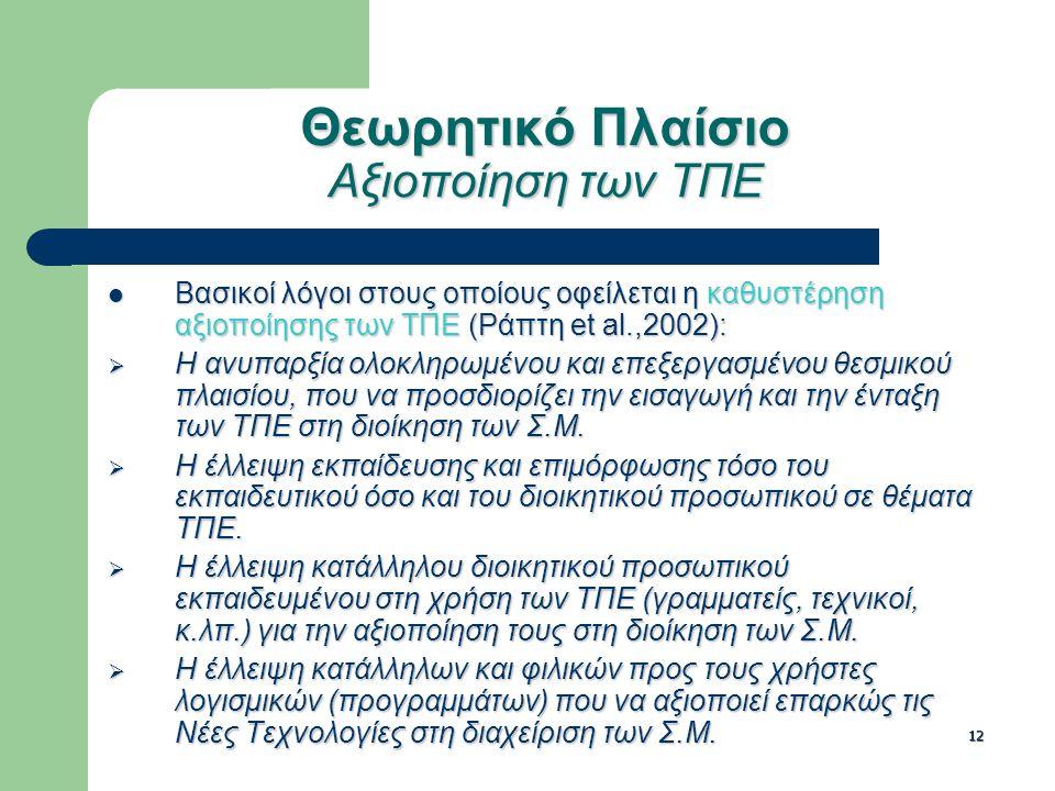 12 Θεωρητικό Πλαίσιο Αξιοποίηση των ΤΠΕ Βασικοί λόγοι στους οποίους οφείλεται η καθυστέρηση αξιοποίησης των ΤΠΕ (Ράπτη et al.,2002): Βασικοί λόγοι στους οποίους οφείλεται η καθυστέρηση αξιοποίησης των ΤΠΕ (Ράπτη et al.,2002):  Η ανυπαρξία ολοκληρωμένου και επεξεργασμένου θεσμικού πλαισίου, που να προσδιορίζει την εισαγωγή και την ένταξη των ΤΠΕ στη διοίκηση των Σ.Μ.