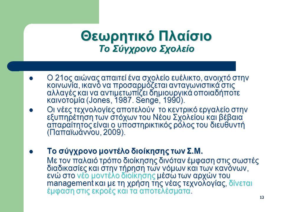 13 Θεωρητικό Πλαίσιο Το Σύγχρονο Σχολείο Ο 21ος αιώνας απαιτεί ένα σχολείο ευέλικτο, ανοιχτό στην κοινωνία, ικανό να προσαρμόζεται ανταγωνιστικά στις αλλαγές και να αντιμετωπίζει δημιουργικά οποιαδήποτε καινοτομία (Jones, 1987.