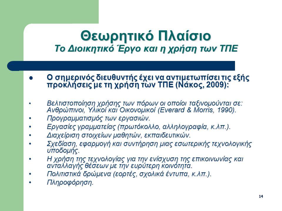 14 Θεωρητικό Πλαίσιο Το Διοικητικό Έργο και η χρήση των ΤΠΕ Ο σημερινός διευθυντής έχει να αντιμετωπίσει τις εξής προκλήσεις με τη χρήση των ΤΠΕ (Νάκος, 2009): Ο σημερινός διευθυντής έχει να αντιμετωπίσει τις εξής προκλήσεις με τη χρήση των ΤΠΕ (Νάκος, 2009): Βελτιστοποίηση χρήσης των πόρων οι οποίοι ταξινομούνται σε: Ανθρώπινοι, Υλικοί και Οικονομικοί (Everard & Morris, 1990).