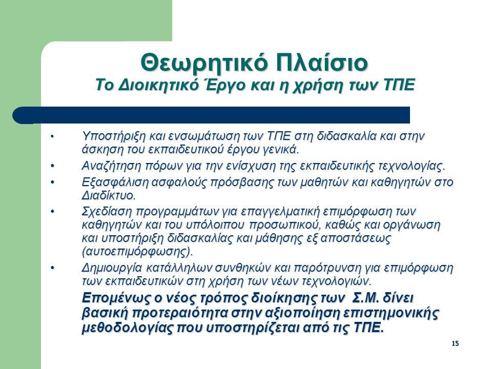 15 Θεωρητικό Πλαίσιο Το Διοικητικό Έργο και η χρήση των ΤΠΕ Υποστήριξη και ενσωμάτωση των ΤΠΕ στη διδασκαλία και στην άσκηση του εκπαιδευτικού έργου γενικά.