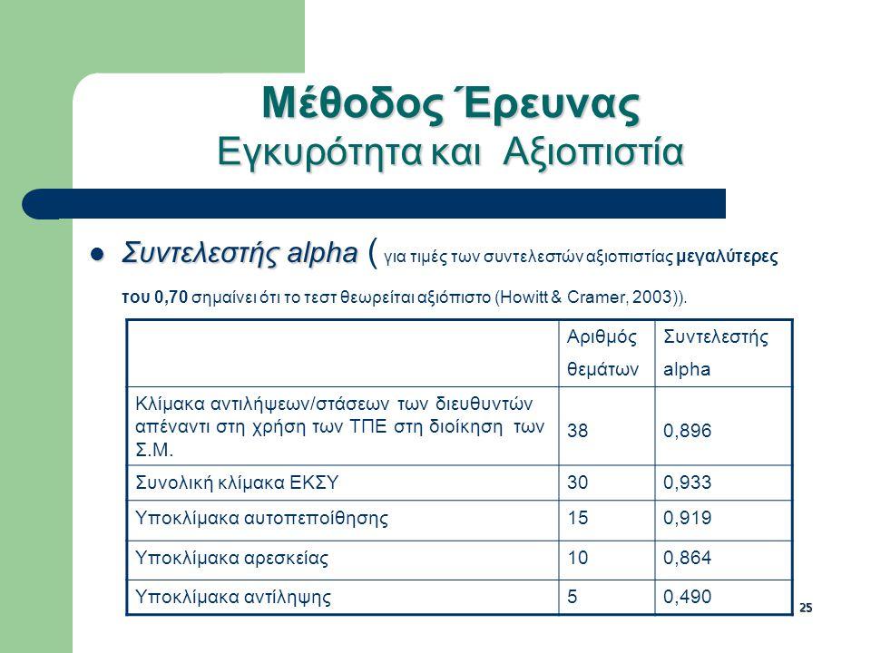 25 Μέθοδος Έρευνας Εγκυρότητα και Αξιοπιστία Συντελεστής alpha Συντελεστής alpha ( για τιμές των συντελεστών αξιοπιστίας μεγαλύτερες του 0,70 σημαίνει