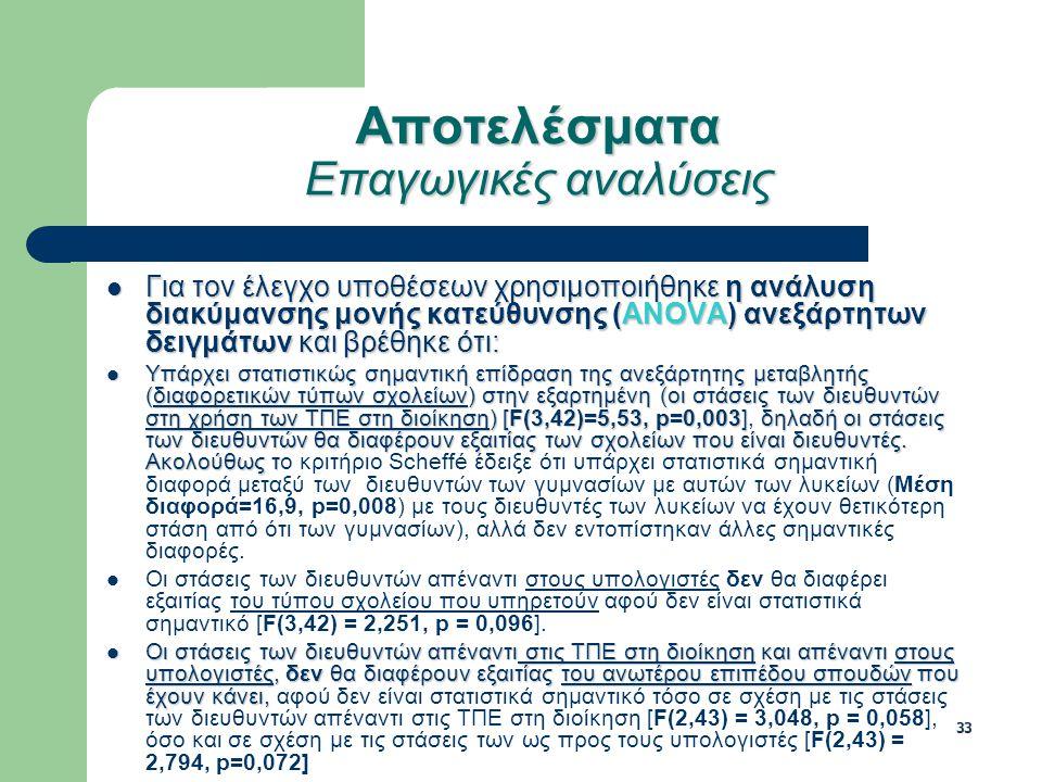 33 Αποτελέσματα Επαγωγικές αναλύσεις Για τον έλεγχο υποθέσεων χρησιμοποιήθηκε η ανάλυση διακύμανσης μονής κατεύθυνσης (ANOVA) ανεξάρτητων δειγμάτωνκαι βρέθηκε ότι: Για τον έλεγχο υποθέσεων χρησιμοποιήθηκε η ανάλυση διακύμανσης μονής κατεύθυνσης (ANOVA) ανεξάρτητων δειγμάτων και βρέθηκε ότι: Υπάρχει στατιστικώς σημαντική επίδραση της ανεξάρτητης μεταβλητής (διαφορετικών τύπων σχολείων) στην εξαρτημένη (οι στάσεις των διευθυντών στη χρήση των ΤΠΕ στη διοίκηση) [F(3,42)=5,53, p=0,003]δηλαδή οι στάσεις των διευθυντών θα διαφέρουν εξαιτίας των σχολείων που είναι διευθυντές.