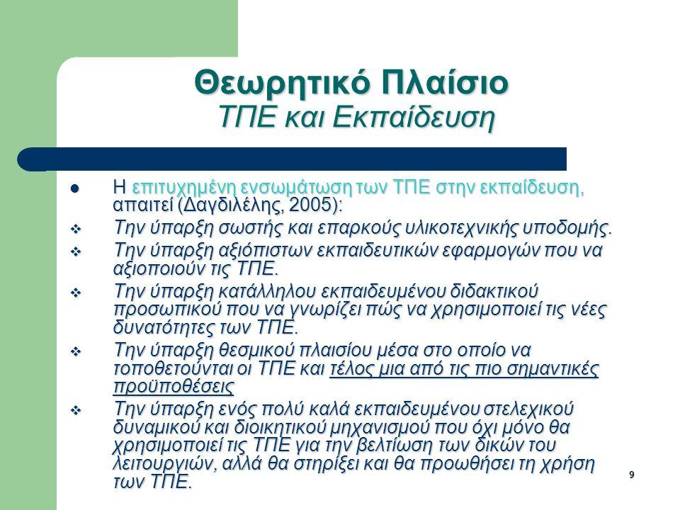 9 Θεωρητικό Πλαίσιο ΤΠΕ και Εκπαίδευση Η επιτυχημένη ενσωμάτωση των ΤΠΕ στην εκπαίδευση, απαιτεί (Δαγδιλέλης, 2005): Η επιτυχημένη ενσωμάτωση των ΤΠΕ στην εκπαίδευση, απαιτεί (Δαγδιλέλης, 2005):  Την ύπαρξη σωστής και επαρκούς υλικοτεχνικής υποδομής.