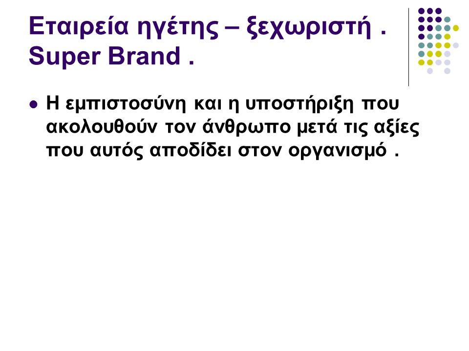 Εταιρεία ηγέτης – ξεχωριστή.Super Brand.
