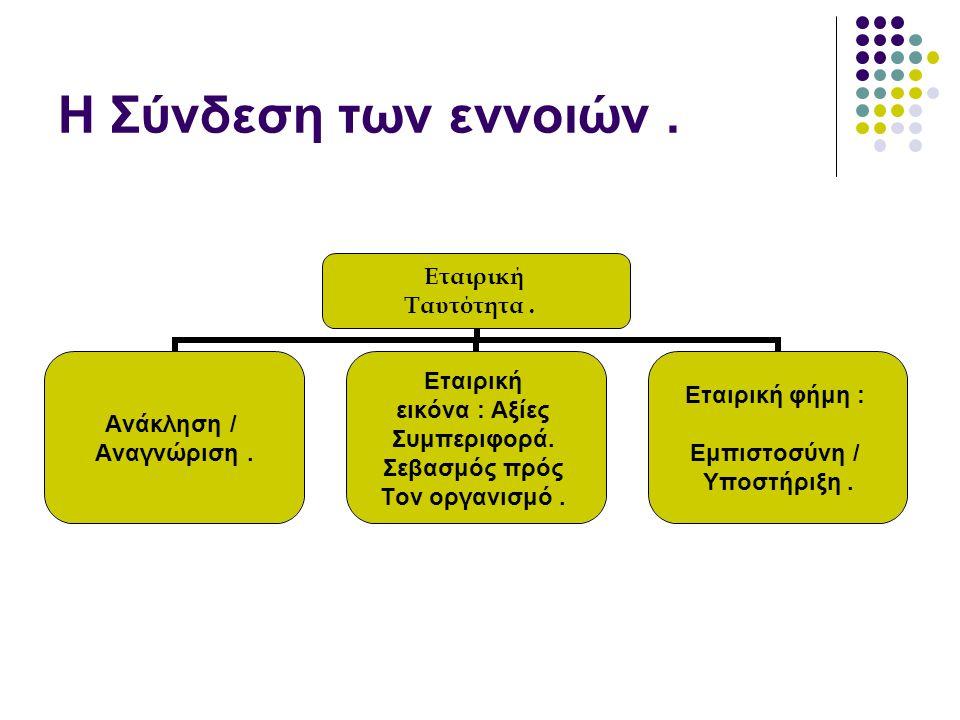 Ψυχολογία.