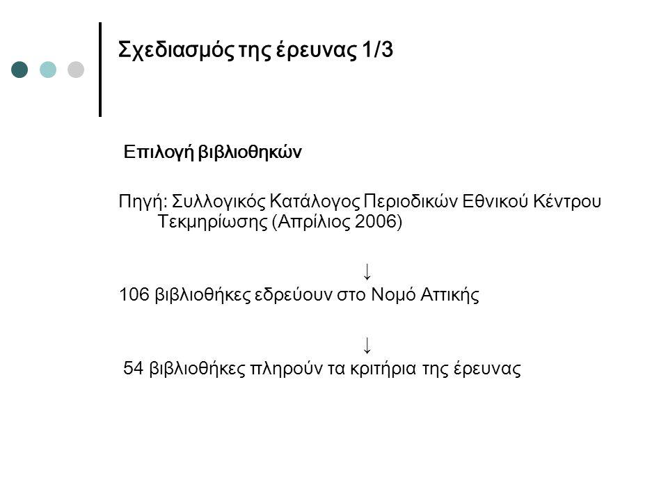 Σχεδιασμός της έρευνας 1/3 Επιλογή βιβλιοθηκών Πηγή: Συλλογικός Κ ατάλογος Π εριοδικών Εθνικού Κέντρου Τεκμηρίωσης (Απρίλιος 2006) ↓ 106 βιβλιοθήκες εδρεύουν στο Νομό Αττικής ↓ 54 βιβλιοθήκες πληρούν τα κριτήρια της έρευνας