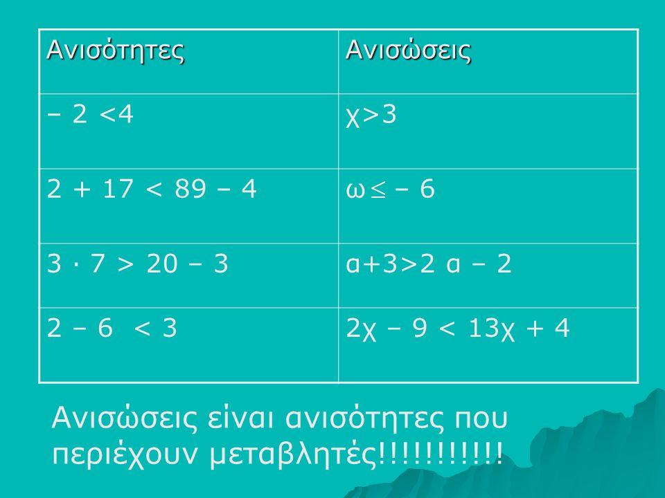 ΑνισότητεςΑνισώσεις – 2 <4χ>3 2 + 17 < 89 – 4ω – 6 3 ∙ 7 > 20 – 3α+3>2 α – 2 2 – 6 < 32χ – 9 < 13χ + 4 Ανισώσεις είναι ανισότητες που περιέχουν μεταβλ