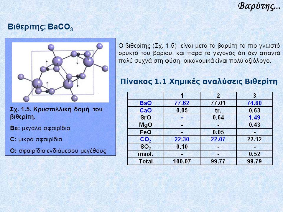 Βιθεριτης: BaCO 3 Βαρύτης... O βιθερίτης (Σχ. 1.5) είναι μετά το βαρύτη το πιο γνωστό ορυκτό του βαρίου, και παρά το γεγονός ότι δεν απαντά πολύ συχνά