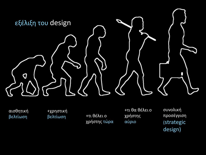 εξέλιξη του design αισθητική βελτίωση +χρηστική βελτίωση +τι θέλει ο χρήστης τώρα +τι θα θέλει ο χρήστης αύριο συνολική προσέγγιση ( strategic design)