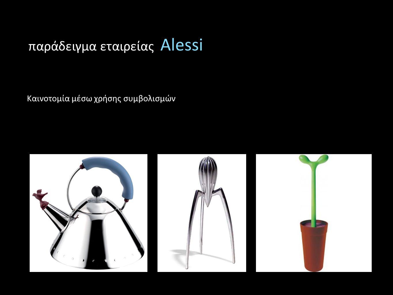 παράδειγμα εταιρείας Alessi Καινοτομία μέσω χρήσης συμβολισμών